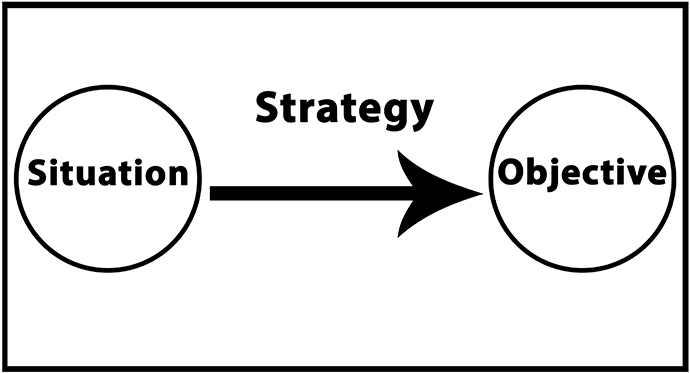 سیستم SOS در مدیریت املاک چیست؟