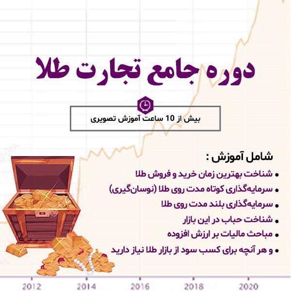 دوره جامع تجارت طلا